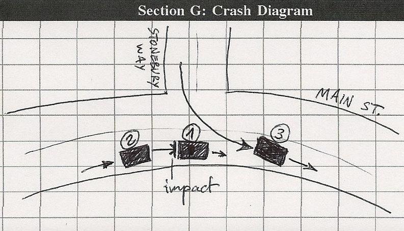Crash_report_diagram